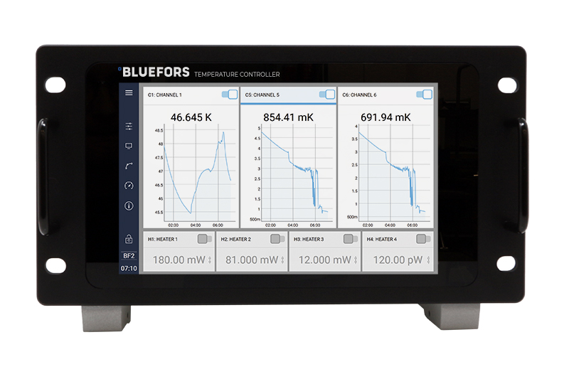 Bluefors Temperature Controller